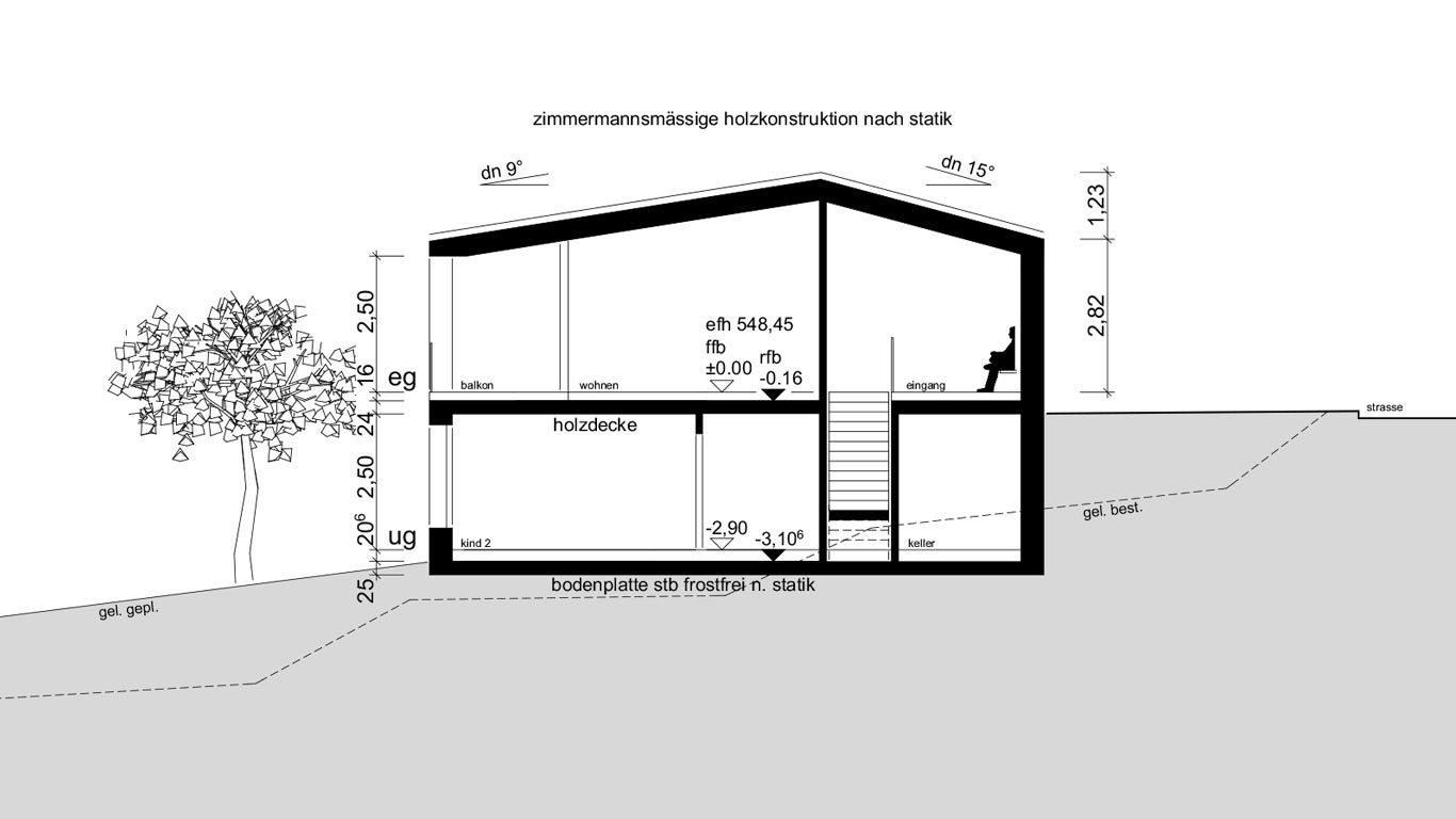 Schnitt - Gebäude- & Raumhöhe